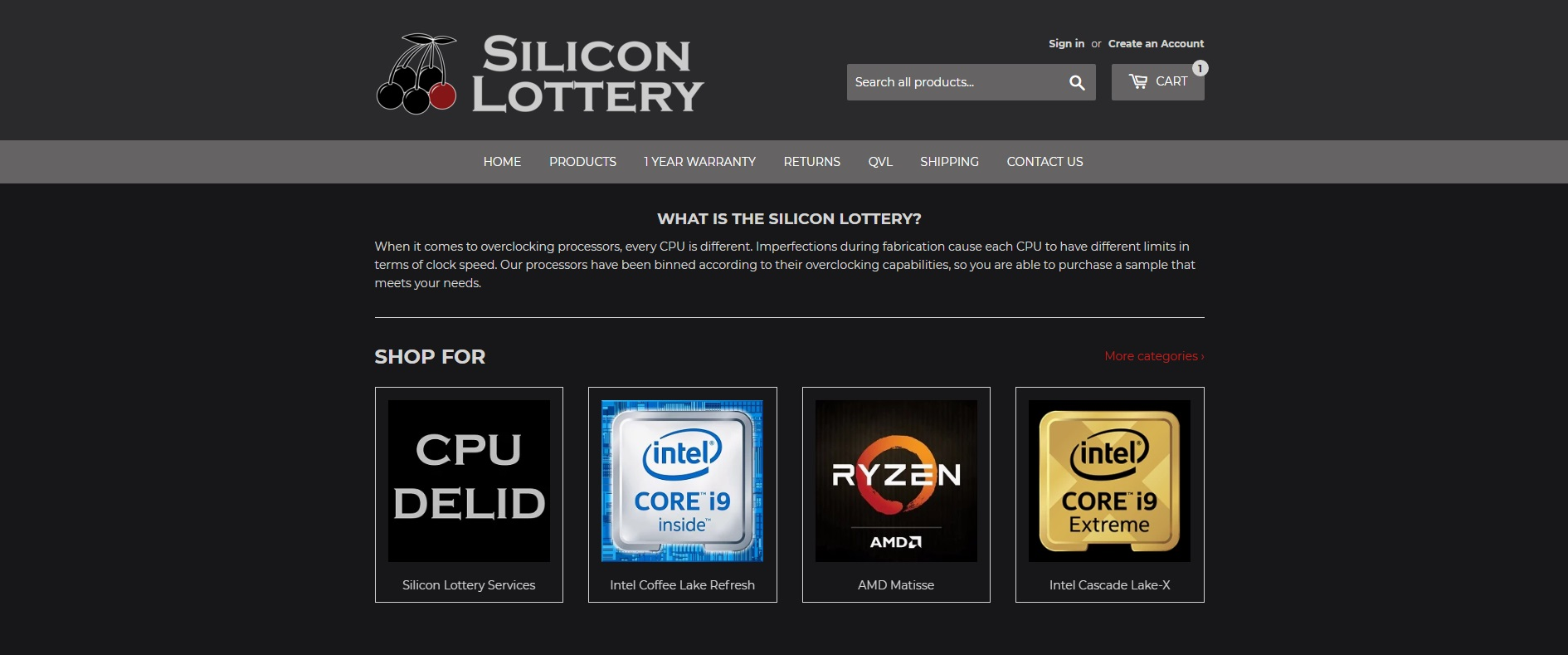 Silicon Lottery
